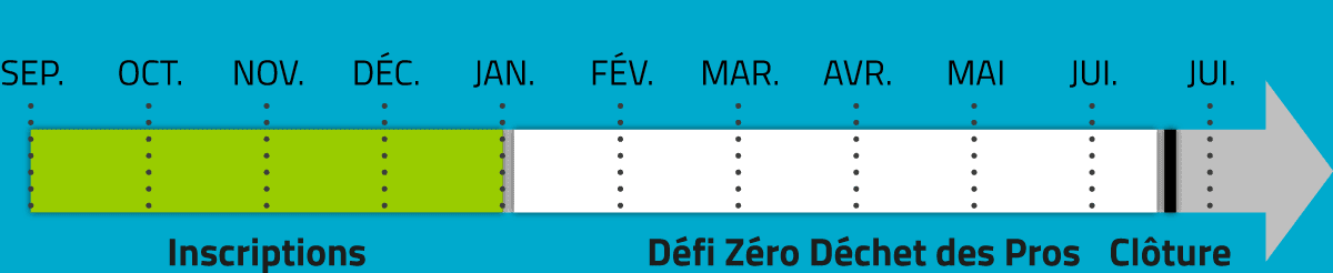 planning-defi-zero-dechet-des-pros.png